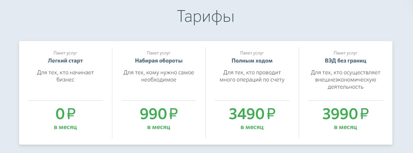 Открыть расчетный счет для ИП в СберБизнесе