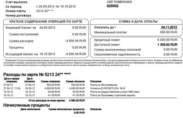 Закрытие кредитной карты СберБанка