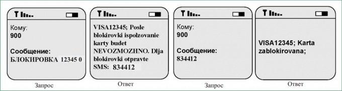 Блокировка карты СберБанка: все доступные способы